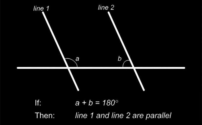 Parallel_Postulate